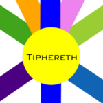 Tiphereth, Beauty, Love and Kabbalah